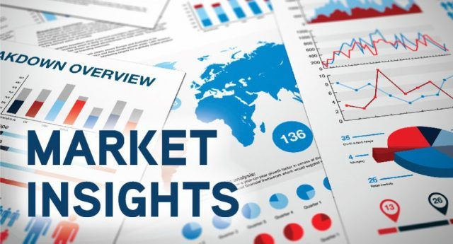 Daily Market Commentary: PMK Group