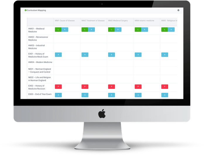 Stedfast automatically generates curriculum maps allowing teachers to check that activities cover the outcomes