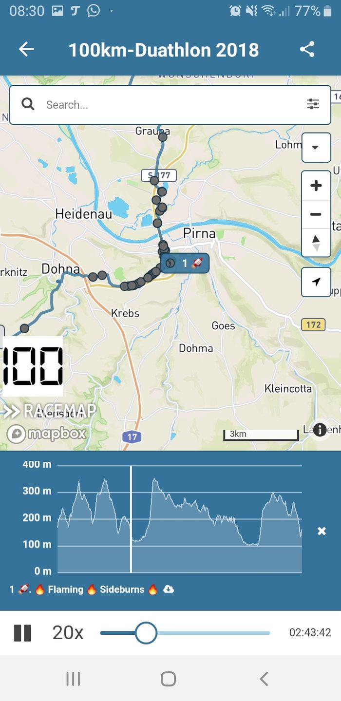 elevation chart in Racemap App shows the location of the selected participant