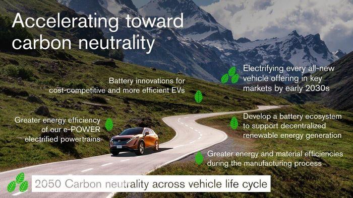 Nissan поставил цель уменьшить до нуля выбросы углерода в атмосферу к 2050 году