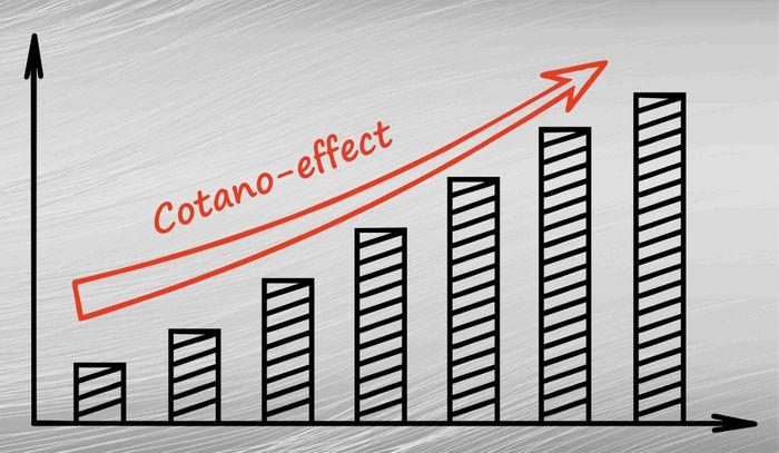 Cotano effect