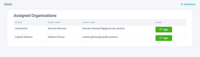 The super admin can access other group members sites to support delivery and quality.