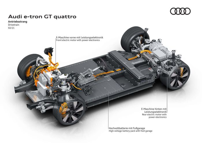 Силовая установка Audi e-tron GT quattro