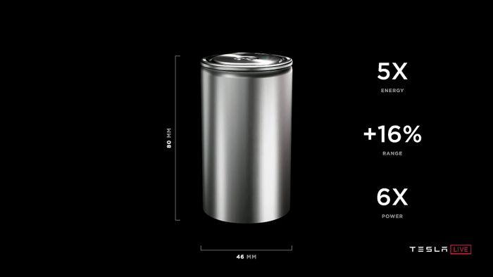 <i>Аккумуляторная ячейка Tesla 4680: в 5 раз больше энергии, в 6 раз больше мощности на 16% больше запас хода© презентация Tesla Battery Day </i>