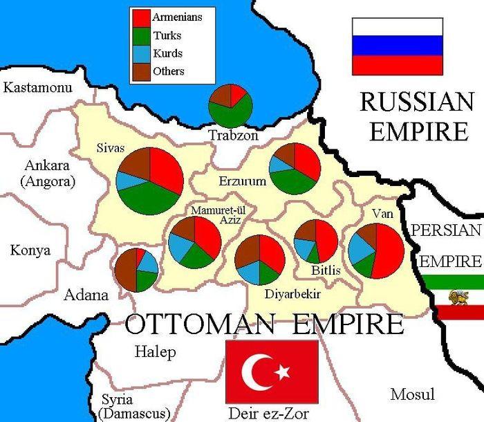 Розселення вірмен в Османській імперії на початку ХХ ст. (позначено червоним на діаграмі)