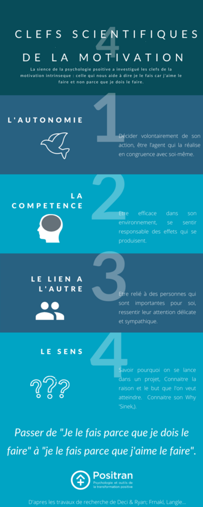 Clefs scientifiques de la motivation